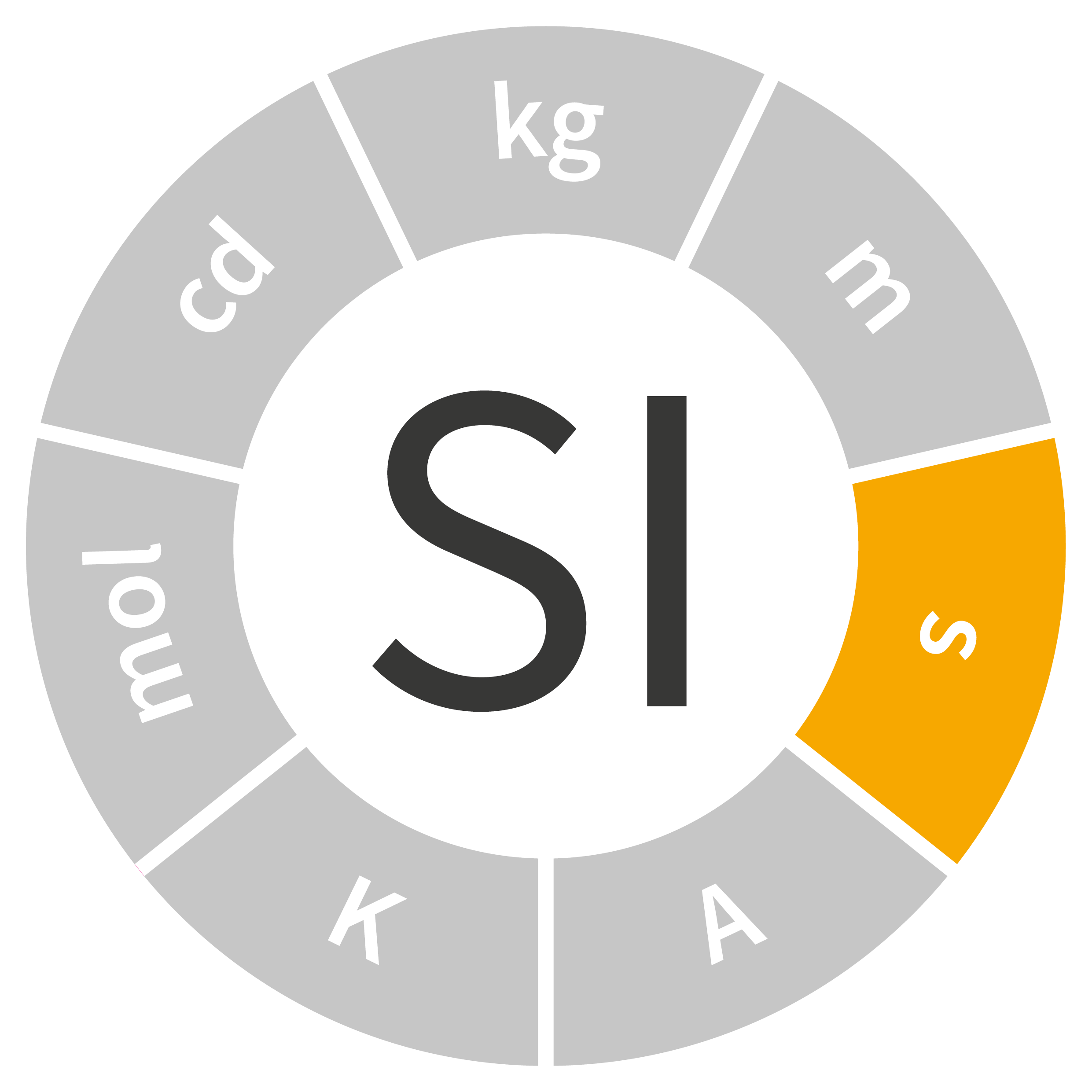 Logo SI - seconde